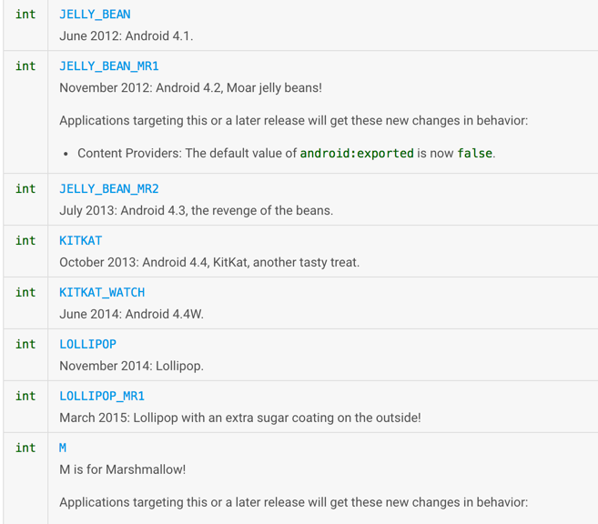 build_version_codes___android_developers